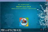 Beloff wpi Screensavers 2014