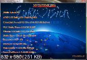 Zemlyanin Soft Pack 2014 v.12.12.013 (MULTI/RUS)