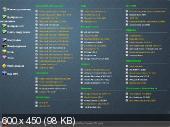 AdmidWPI (32+64-bit) 15.0327